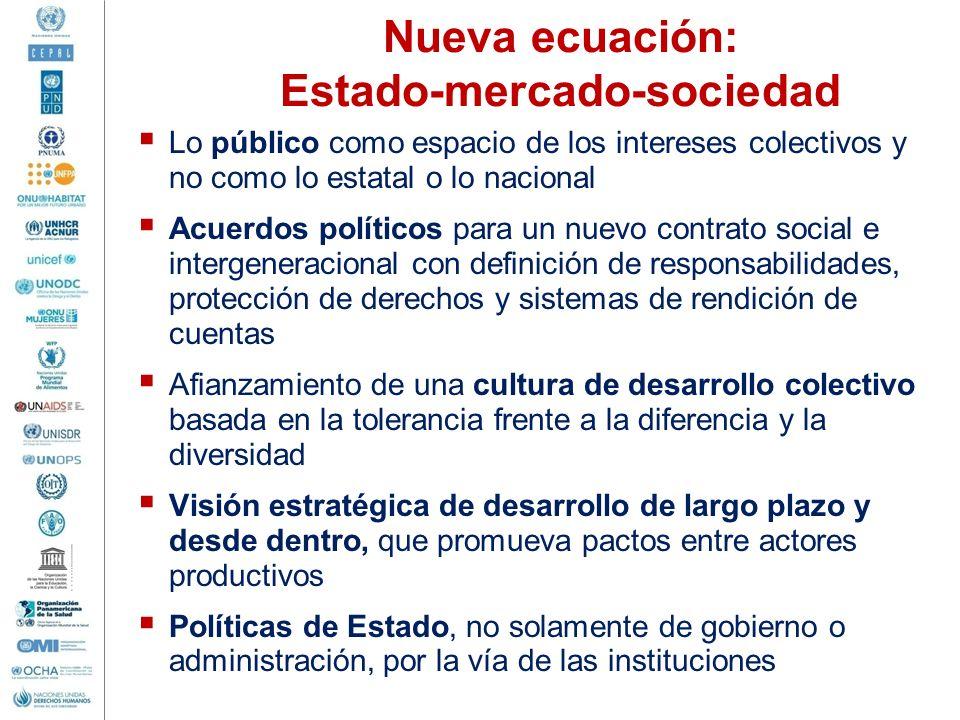 Nueva ecuación: Estado-mercado-sociedad Lo público como espacio de los intereses colectivos y no como lo estatal o lo nacional Acuerdos políticos para