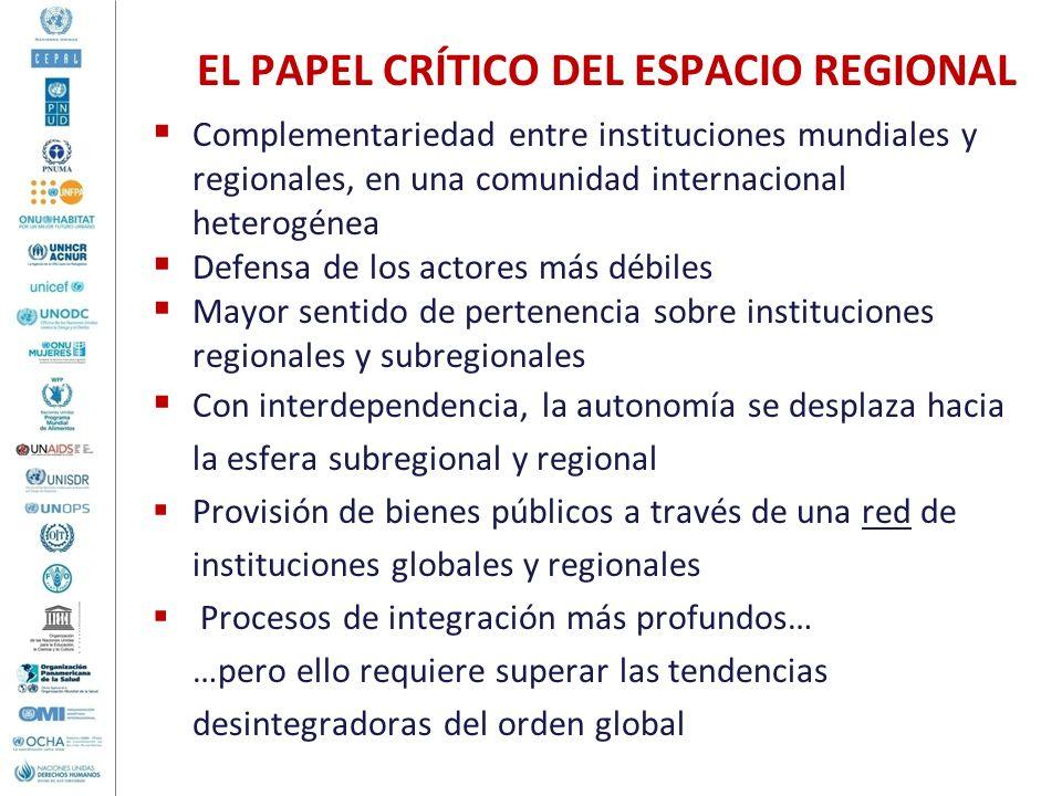 EL PAPEL CRÍTICO DEL ESPACIO REGIONAL Complementariedad entre instituciones mundiales y regionales, en una comunidad internacional heterogénea Defensa