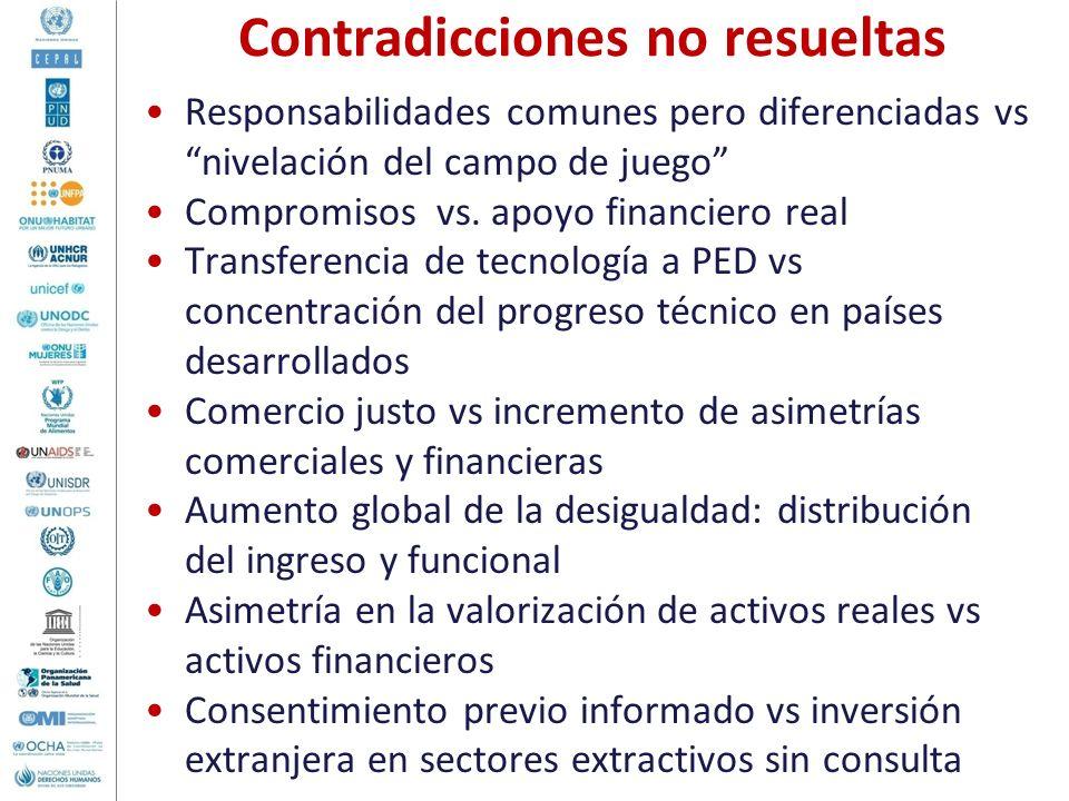 Responsabilidades comunes pero diferenciadas vs nivelación del campo de juego Compromisos vs. apoyo financiero real Transferencia de tecnología a PED