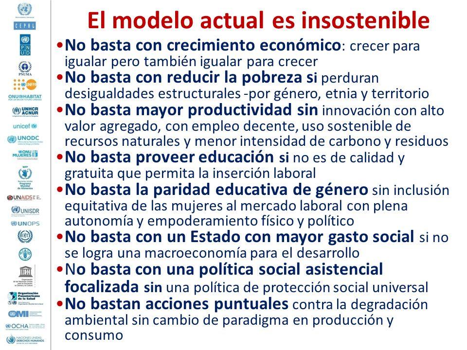 El modelo actual es insostenible No basta con crecimiento económico : crecer para igualar pero también igualar para crecer No basta con reducir la pob