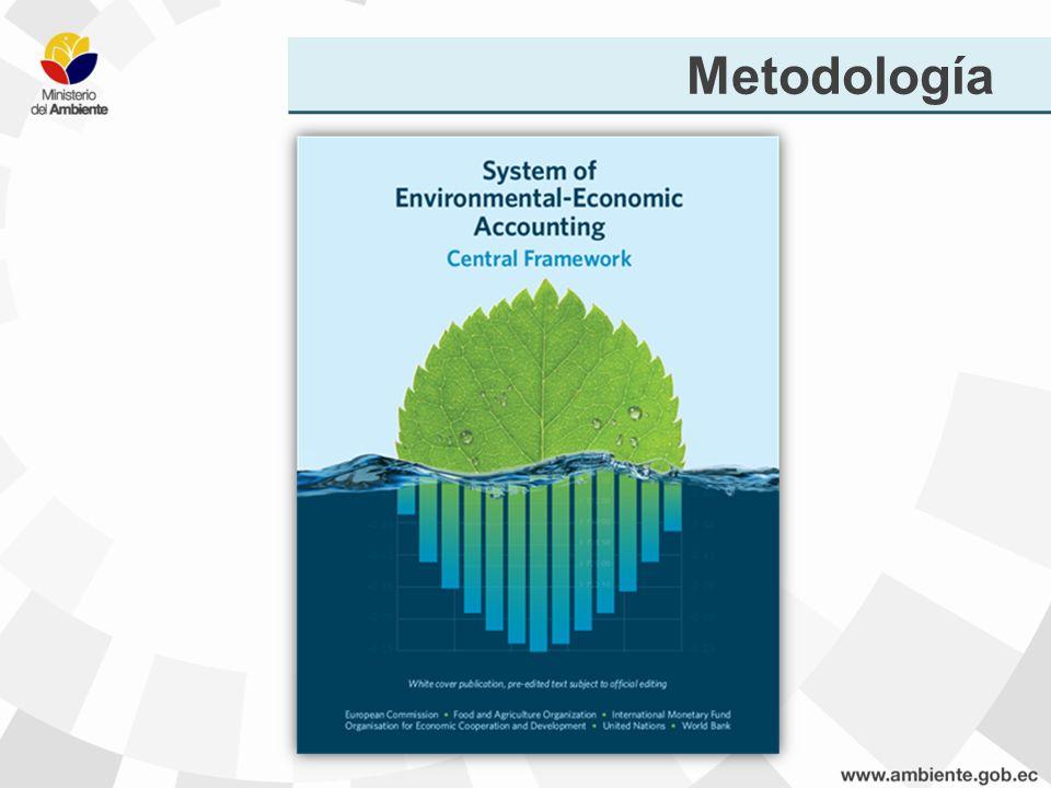 Cuentas de flujos físicos Materiales Cuentas de actividades ambientales y relacionadas con los flujos Gastos de Protección Ambiental Cuentas de activos Recurso HidrocarburosSueloRecursos forestales Componentes Sistema de Contabilidad Ambiental Nacional Ecuador