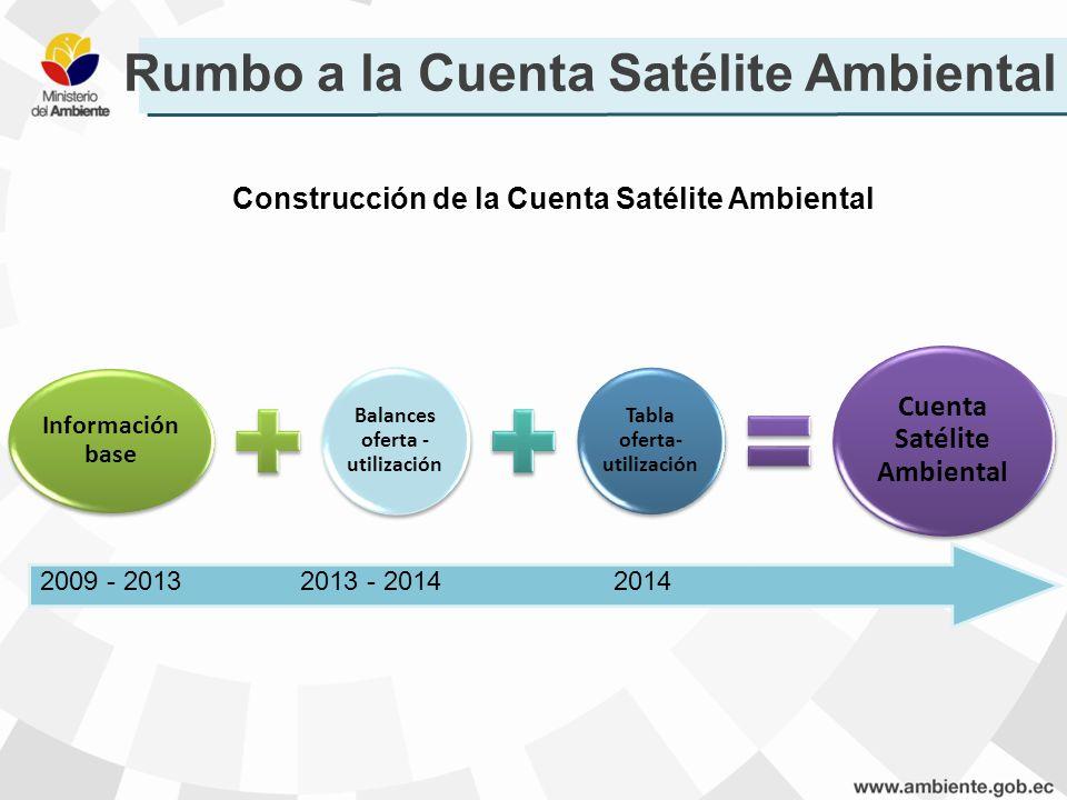 Rumbo a la Cuenta Satélite Ambiental Construcción de la Cuenta Satélite Ambiental Información base Balances oferta - utilización Tabla oferta- utiliza