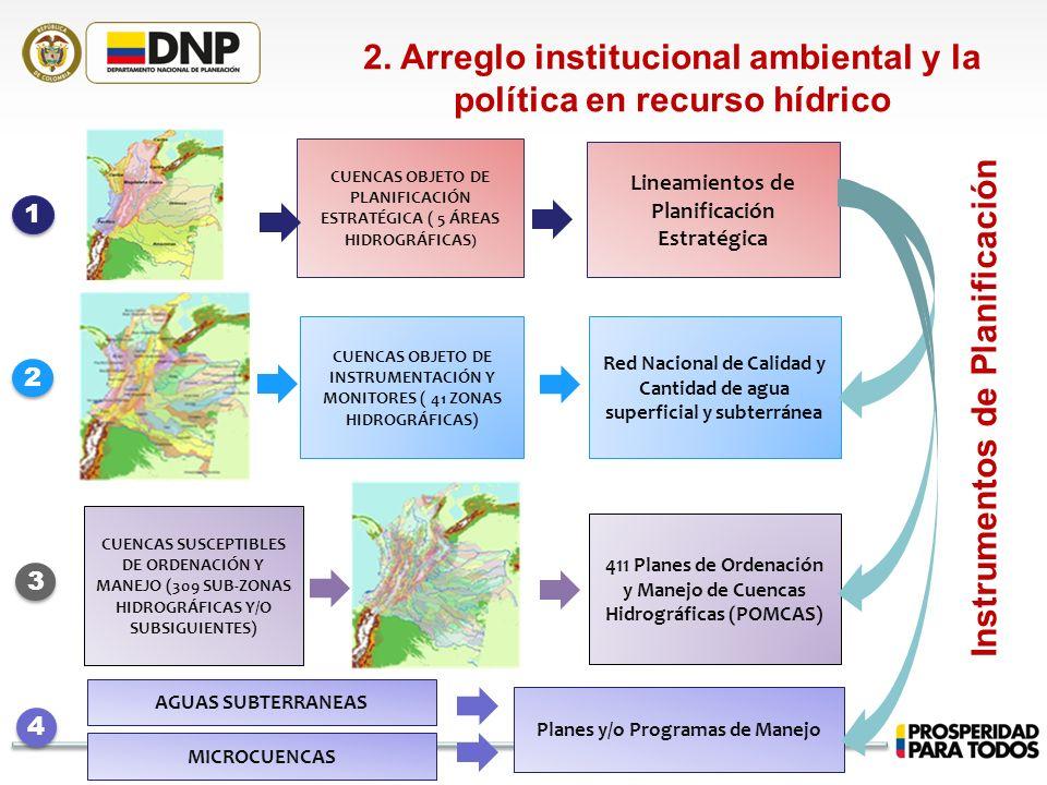 2. Arreglo institucional ambiental y la política en recurso hídrico 1 1 2 2 3 3 4 4 CUENCAS OBJETO DE PLANIFICACIÓN ESTRATÉGICA ( 5 ÁREAS HIDROGRÁFICA