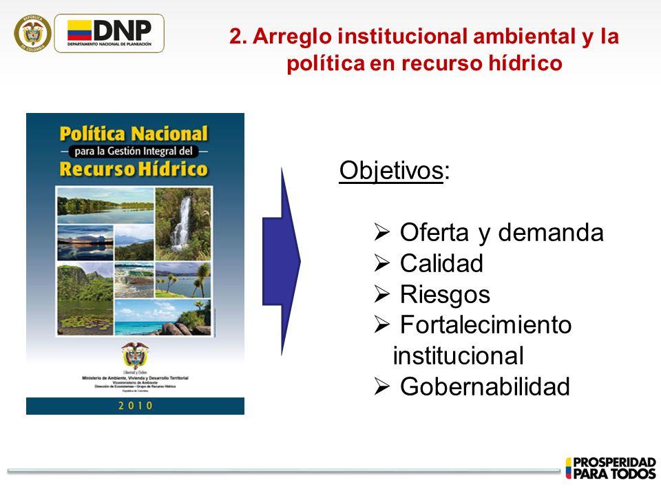 2. Arreglo institucional ambiental y la política en recurso hídrico Objetivos: Oferta y demanda Calidad Riesgos Fortalecimiento institucional Gobernab