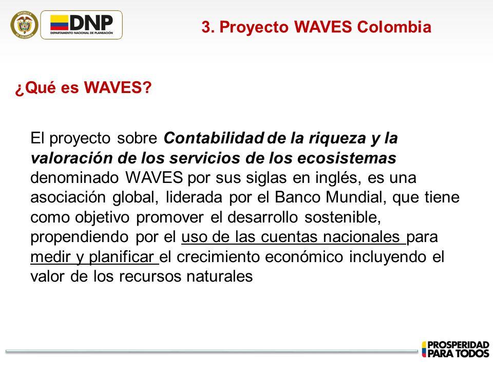 ¿Qué es WAVES? El proyecto sobre Contabilidad de la riqueza y la valoración de los servicios de los ecosistemas denominado WAVES por sus siglas en ing