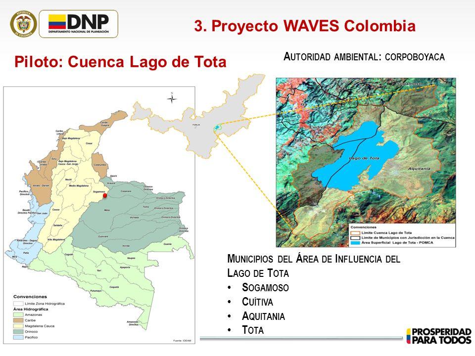 3. Proyecto WAVES Colombia Piloto: Cuenca Lago de Tota M UNICIPIOS DEL Á REA DE I NFLUENCIA DEL L AGO DE T OTA S OGAMOSO C UÍTIVA A QUITANIA T OTA A U