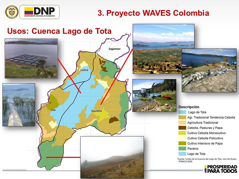 3. Proyecto WAVES Colombia Usos: Cuenca Lago de Tota