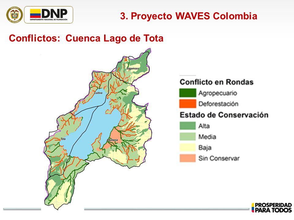 3. Proyecto WAVES Colombia Conflictos: Cuenca Lago de Tota