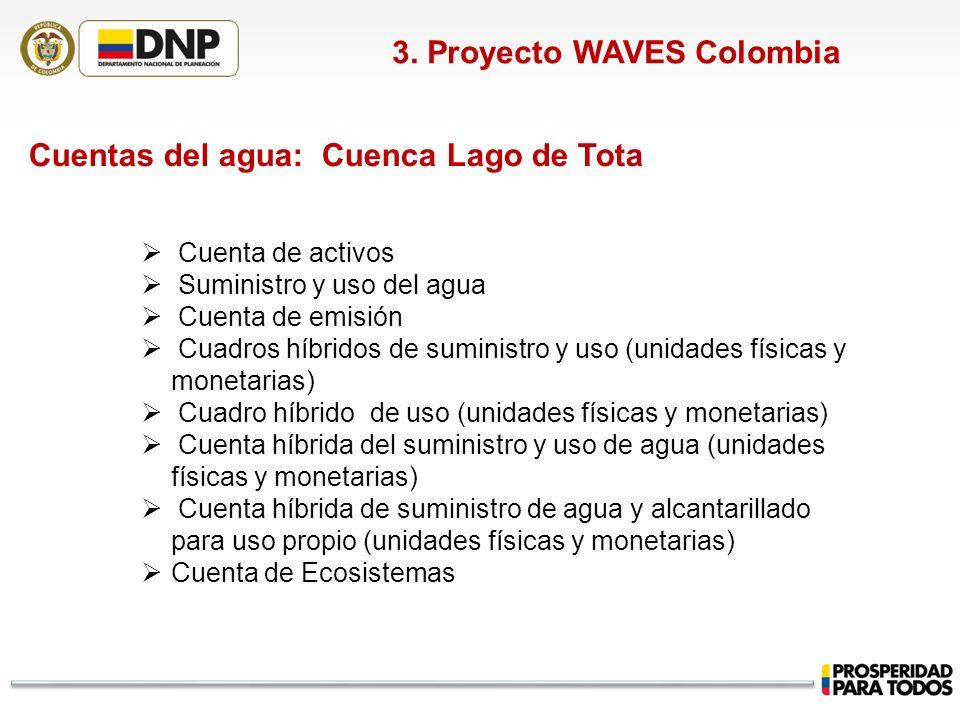 3. Proyecto WAVES Colombia Cuentas del agua: Cuenca Lago de Tota Cuenta de activos Suministro y uso del agua Cuenta de emisión Cuadros híbridos de sum