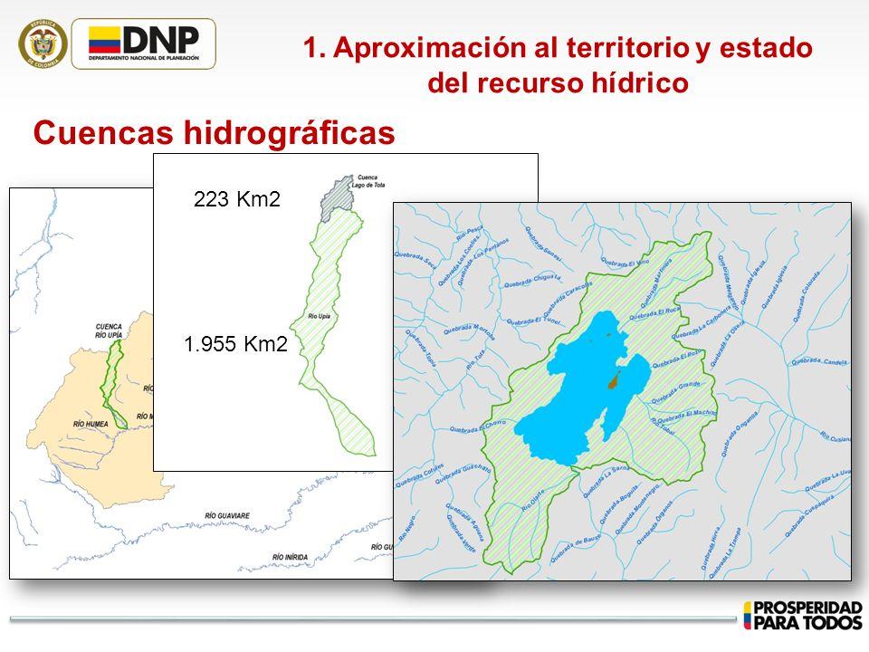 3. Proyecto WAVES Colombia Instituciones
