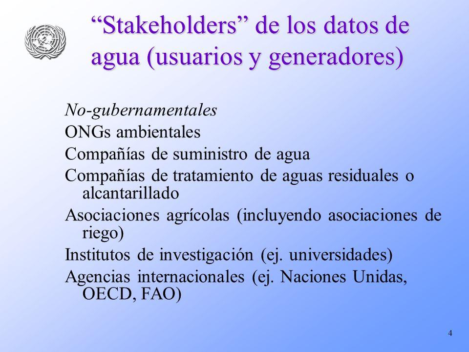 4 No-gubernamentales ONGs ambientales Compañías de suministro de agua Compañías de tratamiento de aguas residuales o alcantarillado Asociaciones agrícolas (incluyendo asociaciones de riego) Institutos de investigación (ej.