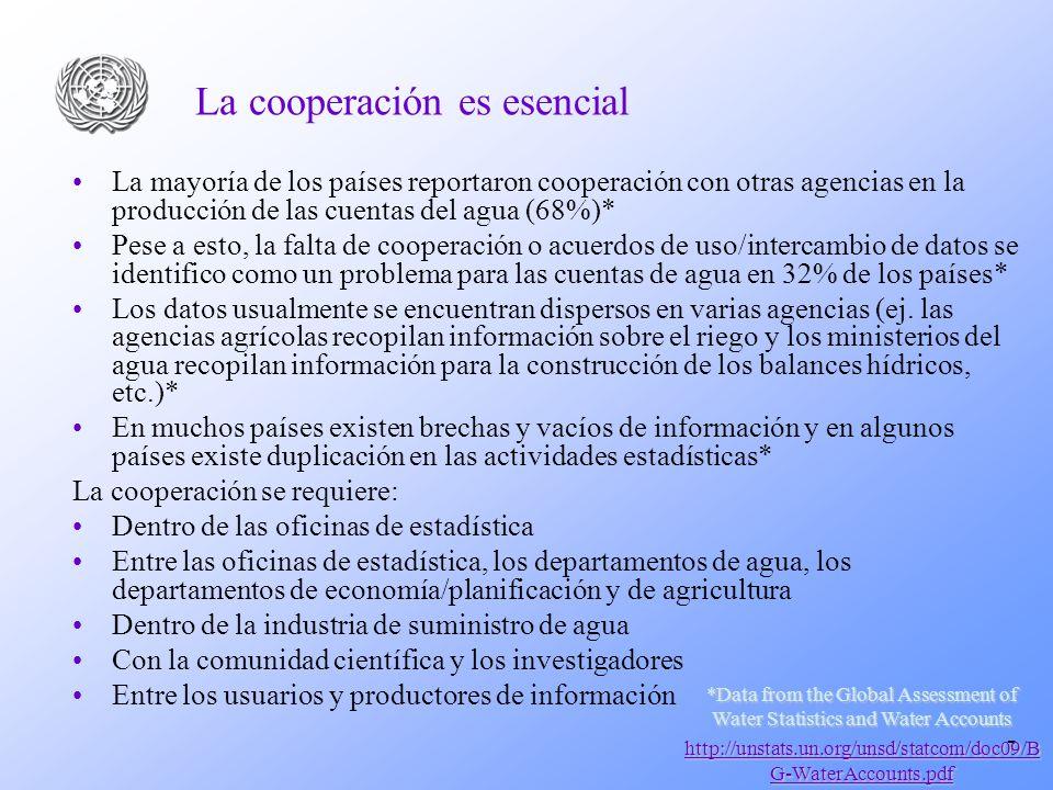 7 La cooperación es esencial La mayoría de los países reportaron cooperación con otras agencias en la producción de las cuentas del agua (68%)* Pese a esto, la falta de cooperación o acuerdos de uso/intercambio de datos se identifico como un problema para las cuentas de agua en 32% de los países* Los datos usualmente se encuentran dispersos en varias agencias (ej.