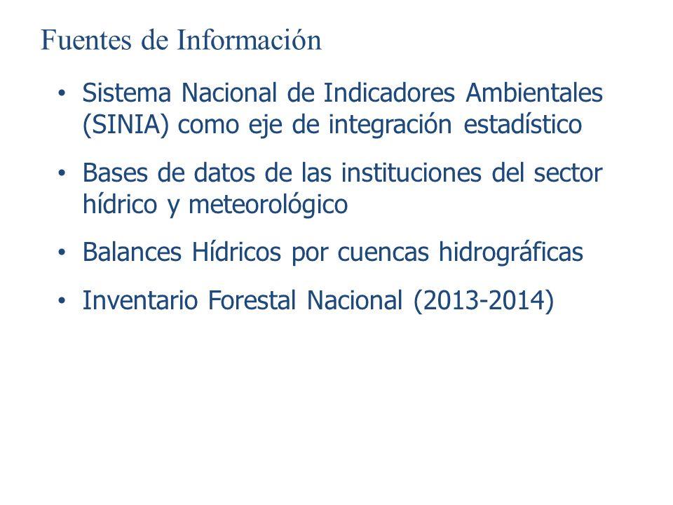 Fuentes de Información Sistema Nacional de Indicadores Ambientales (SINIA) como eje de integración estadístico Bases de datos de las instituciones del
