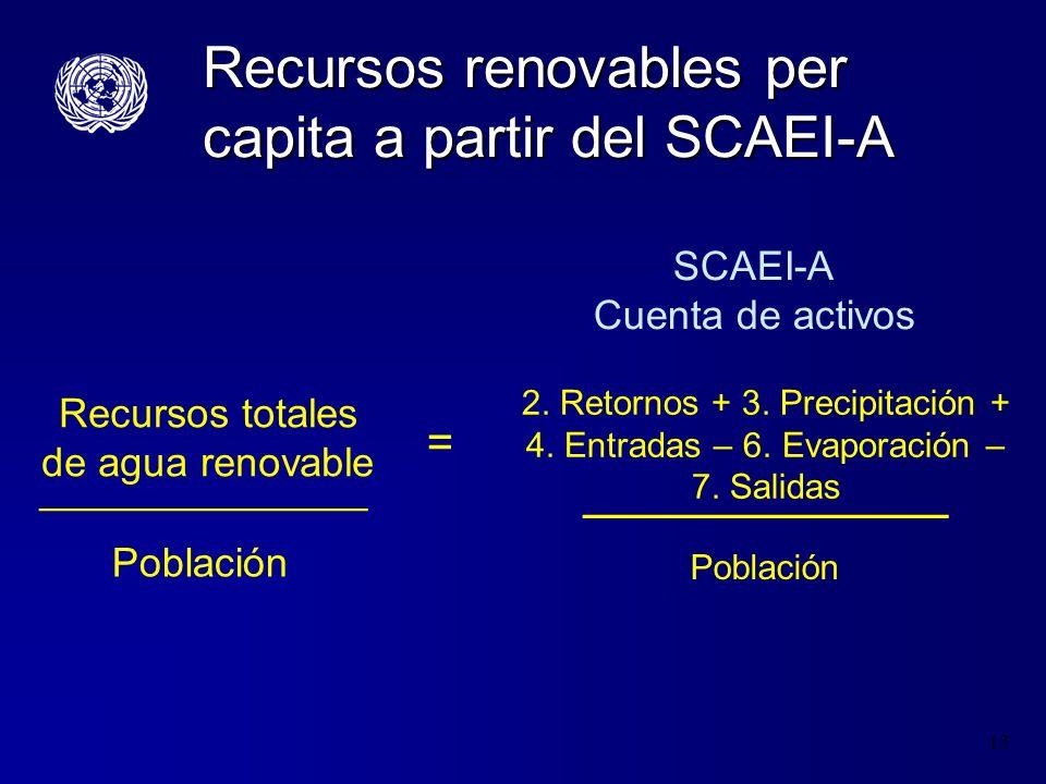 14 Extracción anual de aguas superficiales y subterráneas como porcentaje del total del agua renovable a partir del SCAEI-A SCAEI-A Cuenta de activos ________________ Recursos hídricos renovables totales Extracción de agua superficial y subterránea ________________ = SCAEI-A Cuadro de utilización física 1.i.1 Extracción desde agua superficial + 1.i.2 Extracción desde agua subterránea 2.