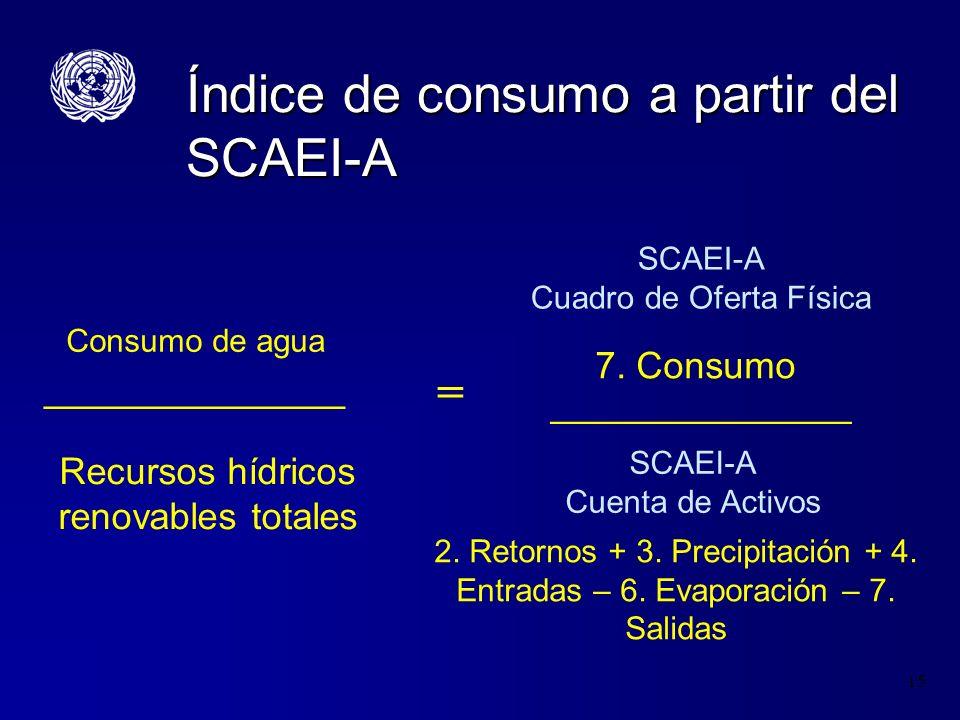 15 Índice de consumo a partir del SCAEI-A SCAEI-A Cuenta de Activos ________________ Recursos hídricos renovables totales Consumo de agua ____________