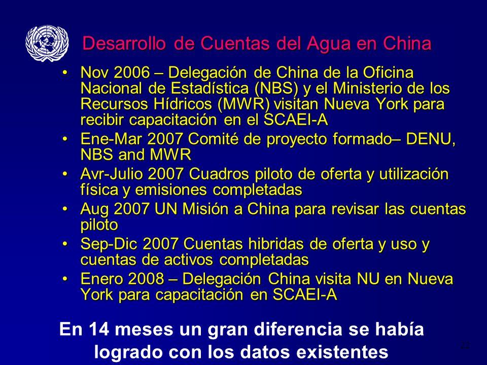 22 Desarrollo de Cuentas del Agua en China Nov 2006 – Delegación de China de la Oficina Nacional de Estadística (NBS) y el Ministerio de los Recursos