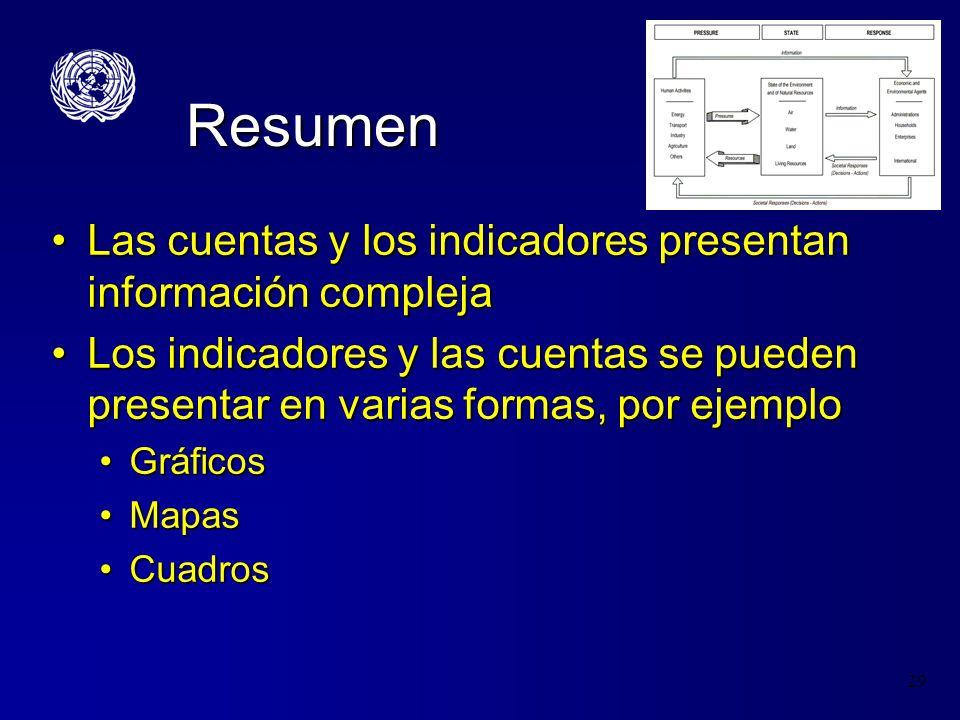 29 Resumen Las cuentas y los indicadores presentan información complejaLas cuentas y los indicadores presentan información compleja Los indicadores y