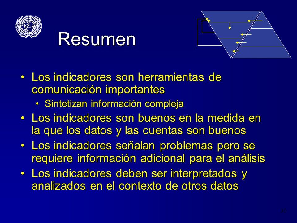 30 Resumen Los indicadores son herramientas de comunicación importantesLos indicadores son herramientas de comunicación importantes Sintetizan informa
