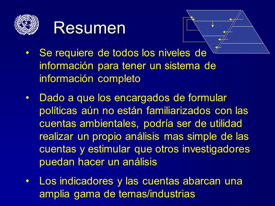 31 Resumen Se requiere de todos los niveles de información para tener un sistema de información completo Dado a que los encargados de formular polític