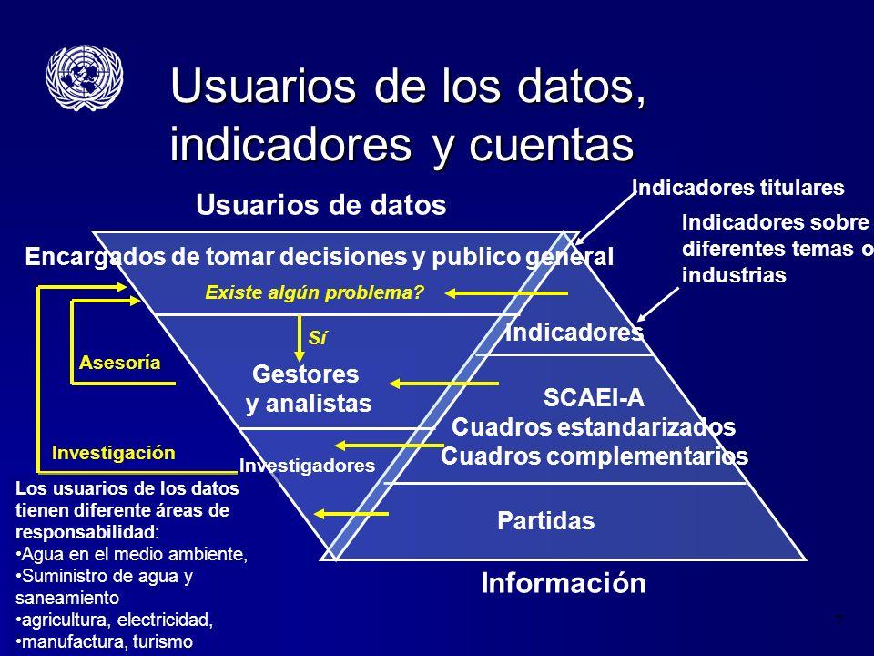 8 Usuarios de datos, indicadores y cuentas Encargados de tomar decisiones de alto nivel, el publico en general Información sintética Agua en el medio ambiente Ej.