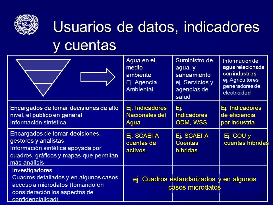 8 Usuarios de datos, indicadores y cuentas Encargados de tomar decisiones de alto nivel, el publico en general Información sintética Agua en el medio