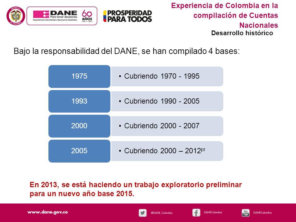 Experiencia de Colombia en la compilación de Cuentas Nacionales Desarrollo histórico Bajo la responsabilidad del DANE, se han compilado 4 bases: Cubri