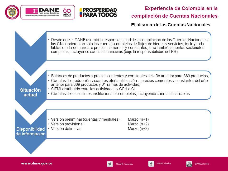 Práctica de compilación de las CN de Colombia Principales acciones estadísticas organizadas por prioridad para la implementación gradual del SCN 2008 Como se explicó, Colombia ha avanzado en la implementación de las recomendaciones básicas del Sistema de Cuentas Nacionales SCN; En el DANE, se está haciendo un esfuerzo para que el SCN se consolide como estructurador del Sistema Estadístico Nacional