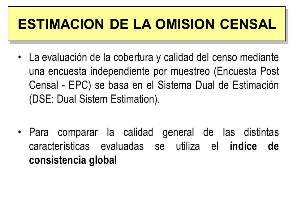 La evaluación de la cobertura y calidad del censo mediante una encuesta independiente por muestreo (Encuesta Post Censal - EPC) se basa en el Sistema