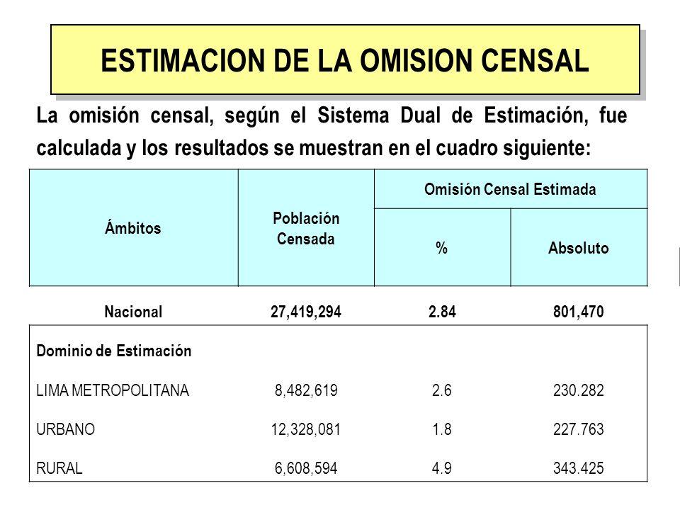 La omisión censal, según el Sistema Dual de Estimación, fue calculada y los resultados se muestran en el cuadro siguiente: Ámbitos Población Censada O