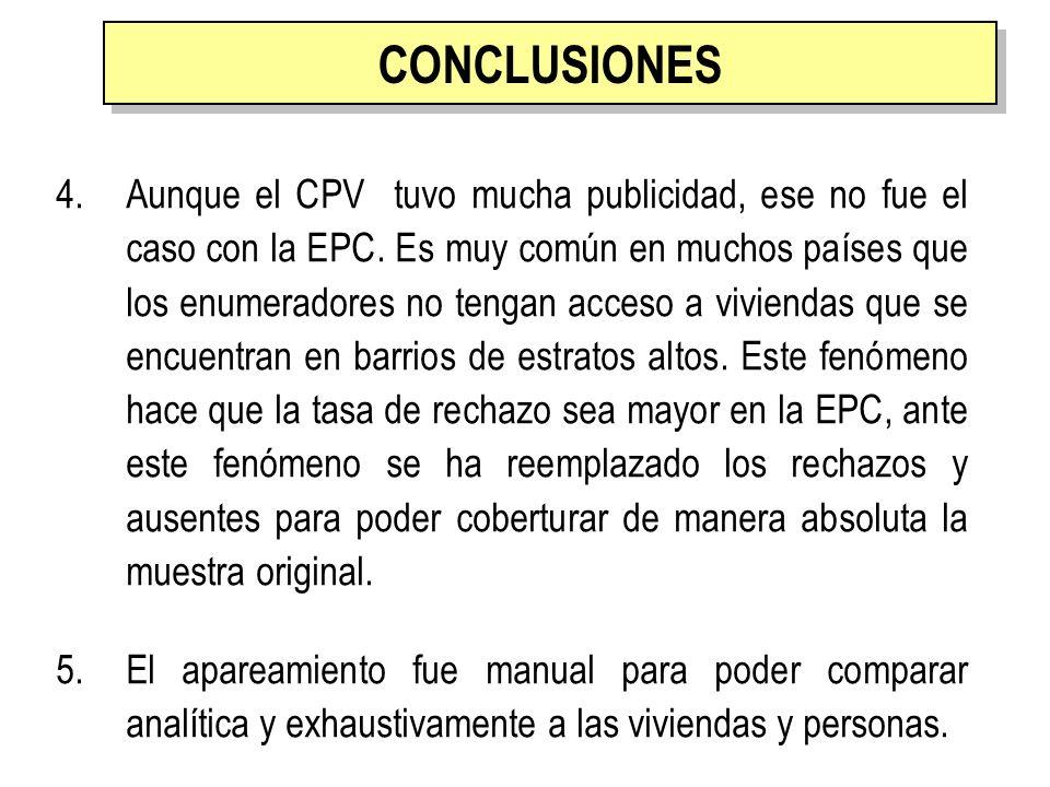 4.Aunque el CPV tuvo mucha publicidad, ese no fue el caso con la EPC. Es muy común en muchos países que los enumeradores no tengan acceso a viviendas