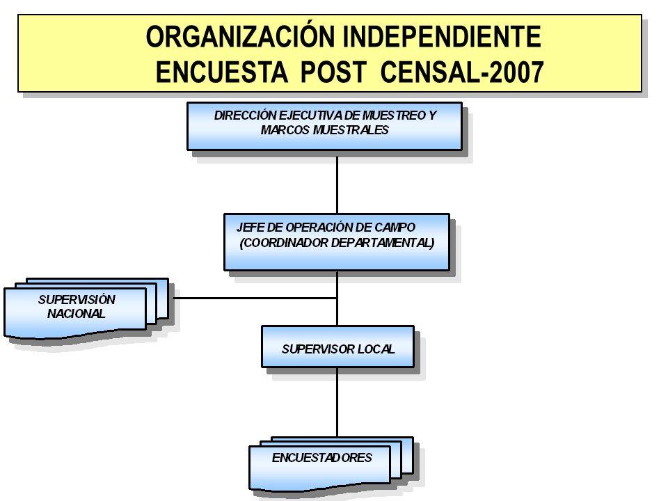 ENCUESTA POST CENSAL ACTIVIDADES DESARROLLADAS ENCUESTA POST CENSAL-2007 1.DIRECCION Y GERENCIA.