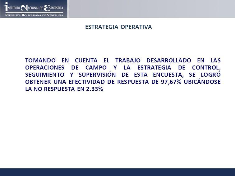 ESTRATEGIA OPERATIVA TOMANDO EN CUENTA EL TRABAJO DESARROLLADO EN LAS OPERACIONES DE CAMPO Y LA ESTRATEGIA DE CONTROL, SEGUIMIENTO Y SUPERVISIÓN DE ESTA ENCUESTA, SE LOGRÓ OBTENER UNA EFECTIVIDAD DE RESPUESTA DE 97,67% UBICÁNDOSE LA NO RESPUESTA EN 2.33%