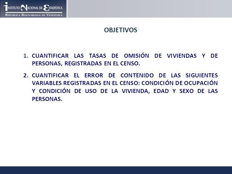 OBJETIVOS 1.CUANTIFICAR LAS TASAS DE OMISIÓN DE VIVIENDAS Y DE PERSONAS, REGISTRADAS EN EL CENSO.