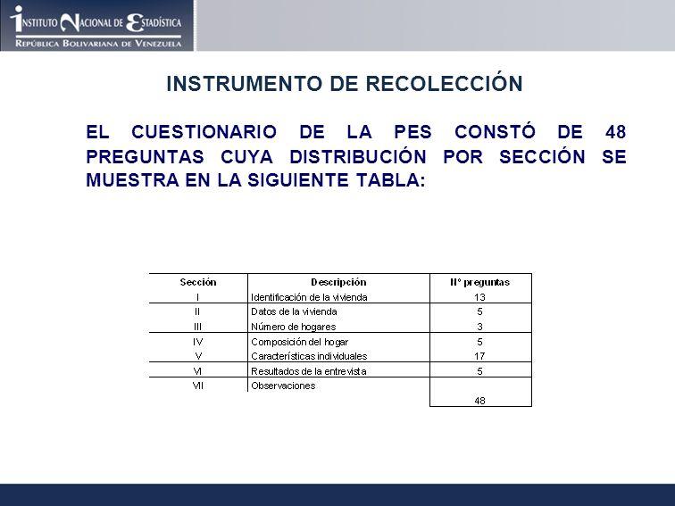 INSTRUMENTO DE RECOLECCIÓN EL CUESTIONARIO DE LA PES CONSTÓ DE 48 PREGUNTAS CUYA DISTRIBUCIÓN POR SECCIÓN SE MUESTRA EN LA SIGUIENTE TABLA: