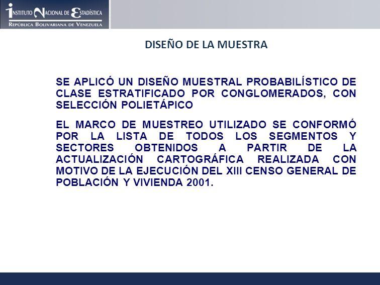 DISEÑO DE LA MUESTRA SE APLICÓ UN DISEÑO MUESTRAL PROBABILÍSTICO DE CLASE ESTRATIFICADO POR CONGLOMERADOS, CON SELECCIÓN POLIETÁPICO EL MARCO DE MUESTREO UTILIZADO SE CONFORMÓ POR LA LISTA DE TODOS LOS SEGMENTOS Y SECTORES OBTENIDOS A PARTIR DE LA ACTUALIZACIÓN CARTOGRÁFICA REALIZADA CON MOTIVO DE LA EJECUCIÓN DEL XIII CENSO GENERAL DE POBLACIÓN Y VIVIENDA 2001.
