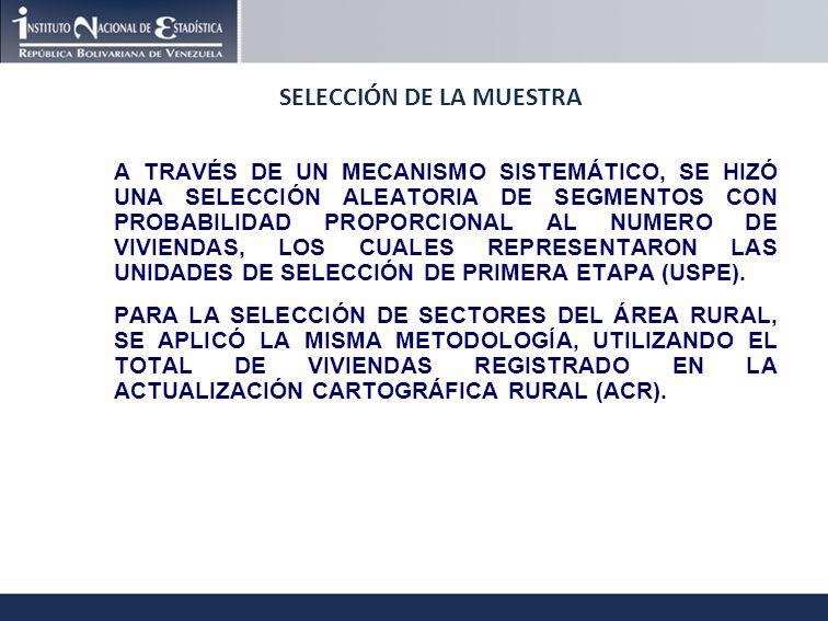 SELECCIÓN DE LA MUESTRA A TRAVÉS DE UN MECANISMO SISTEMÁTICO, SE HIZÓ UNA SELECCIÓN ALEATORIA DE SEGMENTOS CON PROBABILIDAD PROPORCIONAL AL NUMERO DE VIVIENDAS, LOS CUALES REPRESENTARON LAS UNIDADES DE SELECCIÓN DE PRIMERA ETAPA (USPE).