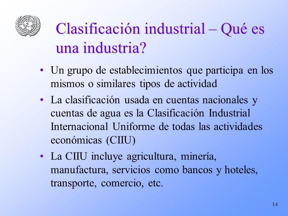 14 Clasificación industrial – Qué es una industria? Un grupo de establecimientos que participa en los mismos o similares tipos de actividad La clasifi