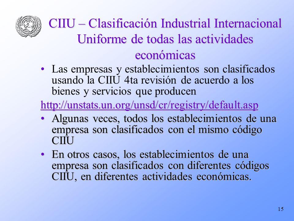 15 CIIU – Clasificación Industrial Internacional Uniforme de todas las actividades económicas Las empresas y establecimientos son clasificados usando