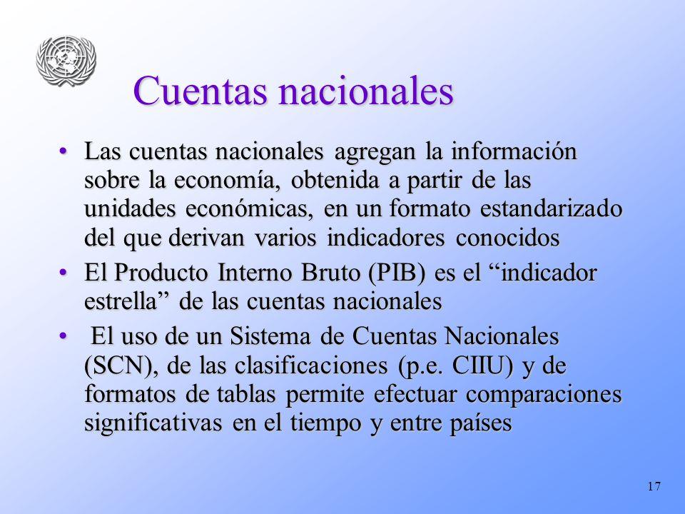 17 Cuentas nacionales Las cuentas nacionales agregan la información sobre la economía, obtenida a partir de las unidades económicas, en un formato est