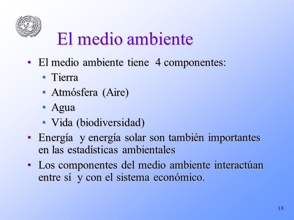 18 El medio ambiente El medio ambiente tiene 4 componentes:El medio ambiente tiene 4 componentes: TierraTierra Atmósfera (Aire)Atmósfera (Aire) AguaAg