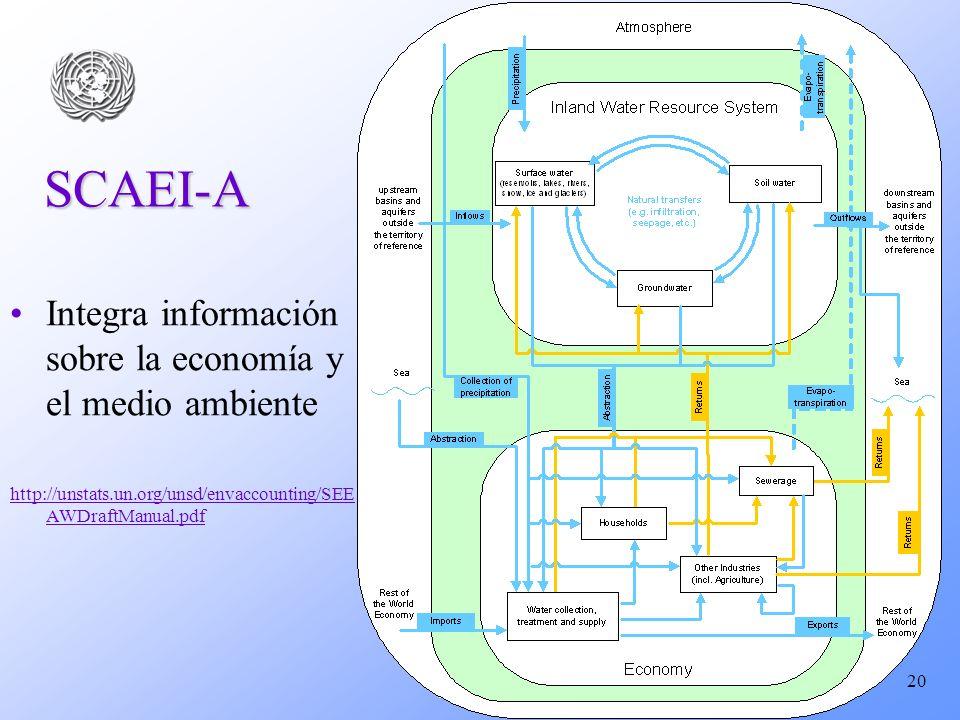 20 SCAEI-A Integra información sobre la economía y el medio ambiente http://unstats.un.org/unsd/envaccounting/SEE AWDraftManual.pdf