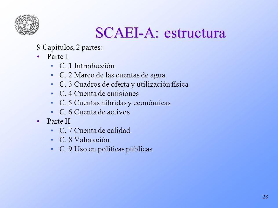 23 SCAEI-A: estructura 9 Capítulos, 2 partes: Parte 1 C. 1 Introducción C. 2 Marco de las cuentas de agua C. 3 Cuadros de oferta y utilización física
