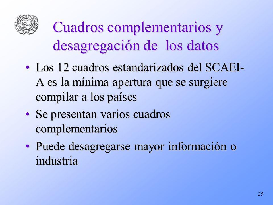 25 Cuadros complementarios y desagregación de los datos Los 12 cuadros estandarizados del SCAEI- A es la mínima apertura que se surgiere compilar a lo