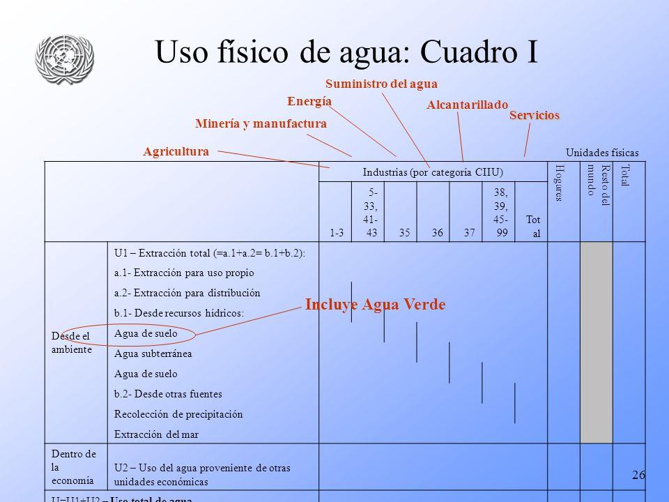 26 Uso físico de agua: Cuadro I Unidades físicas Industrias (por categoría CIIU) Hogares Resto delmundo Total 1-3 5- 33, 41- 43353637 38, 39, 45- 99 T