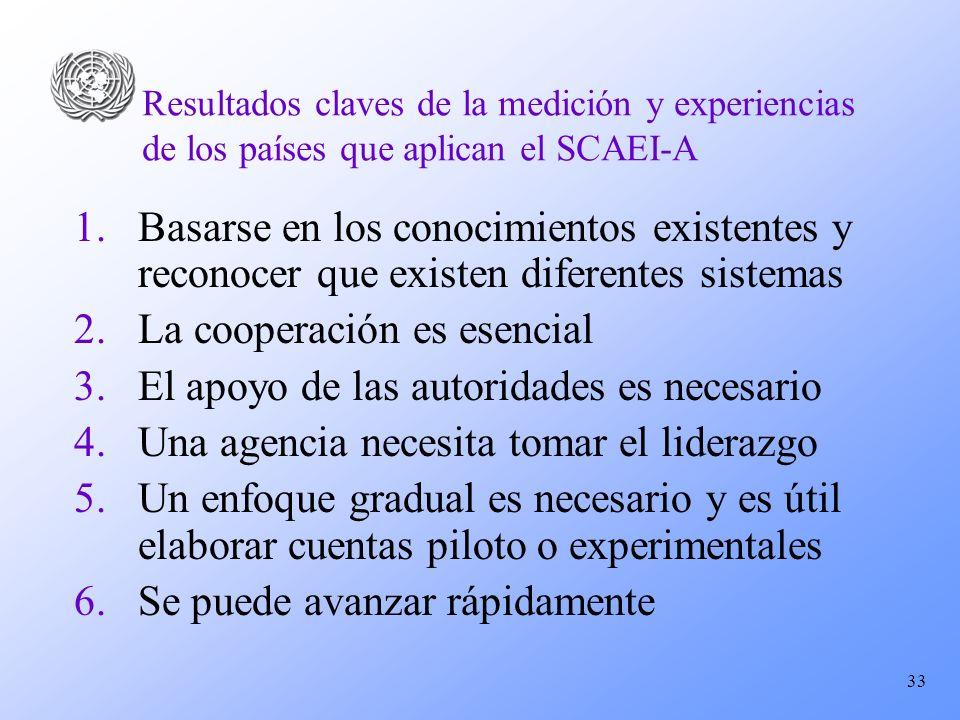 33 Resultados claves de la medición y experiencias de los países que aplican el SCAEI-A 1. 1.Basarse en los conocimientos existentes y reconocer que e