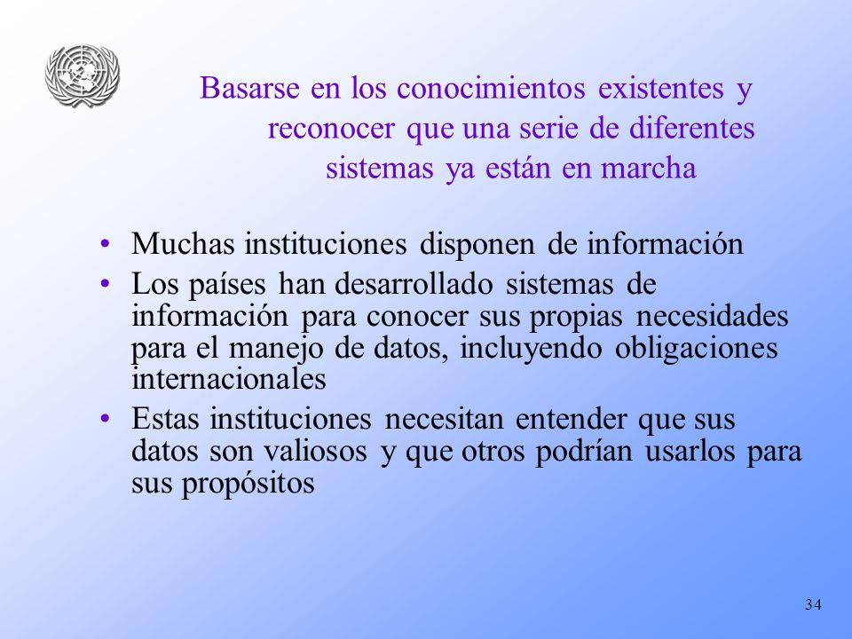 34 Basarse en los conocimientos existentes y reconocer que una serie de diferentes sistemas ya están en marcha Muchas instituciones disponen de inform