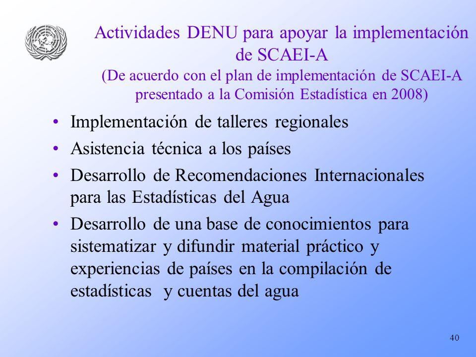 40 Actividades DENU para apoyar la implementación de SCAEI-A (De acuerdo con el plan de implementación de SCAEI-A presentado a la Comisión Estadística
