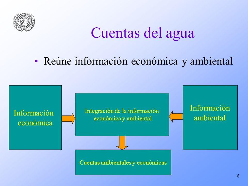 8 Cuentas del agua Reúne información económica y ambiental Información económica Integración de la información económica y ambiental Información ambie