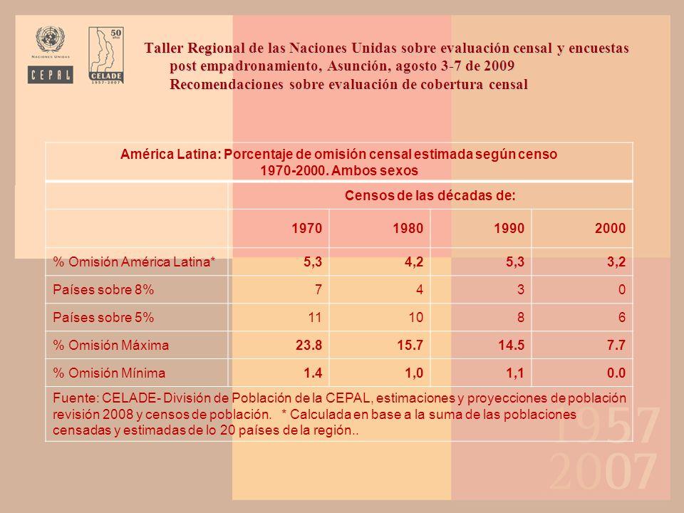 Taller Regional de las Naciones Unidas sobre evaluación censal y encuestas post empadronamiento, Asunción, agosto 3-7 de 2009 Recomendaciones sobre ev