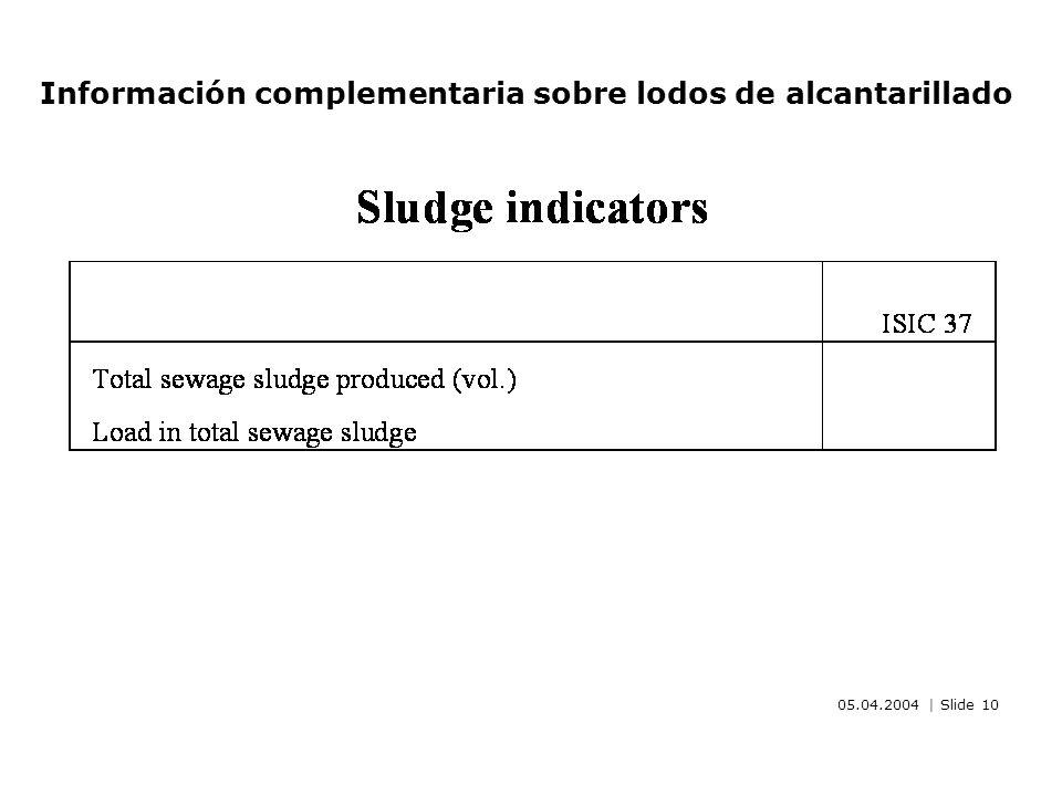 05.04.2004 | Slide 10 Información complementaria sobre lodos de alcantarillado